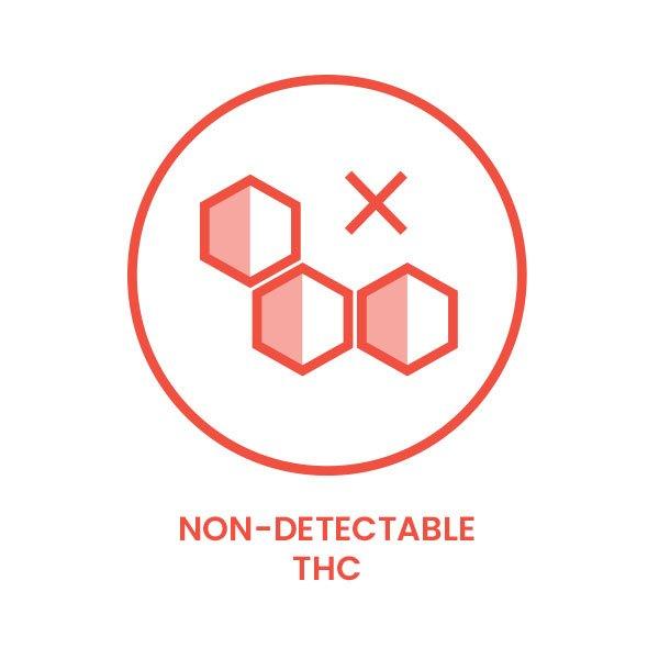 Non-Detectable THC